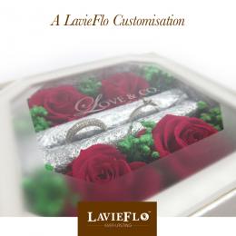 LavieFlo Customisation